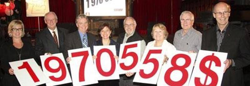 À ce jour, Centraide Richelieu-Yamaska a réussi à amasser une somme de 1 970 558 $ grâce à la générosité des donateurs et des entreprises, soit 94 % de l'objectif fixé à 2 105 000 $.